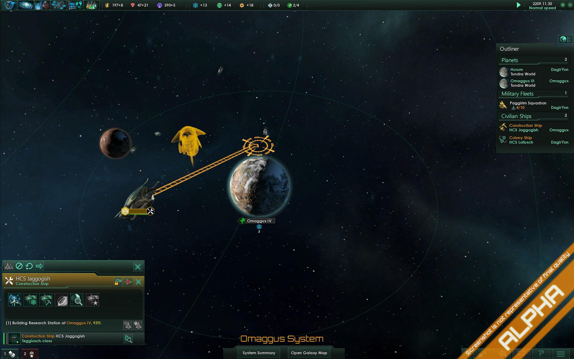 Orbital Understanding