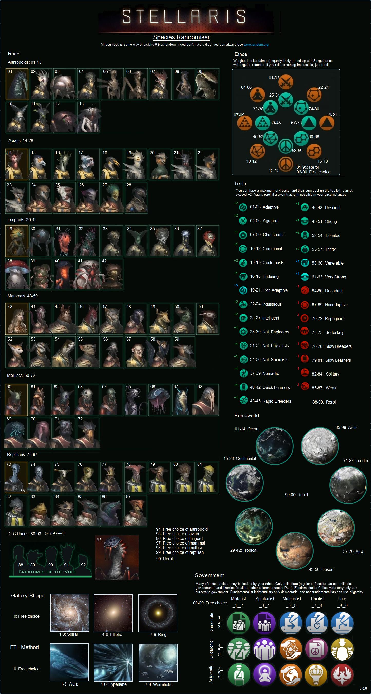 Totally randomise your Stellaris race | Paradox Interactive