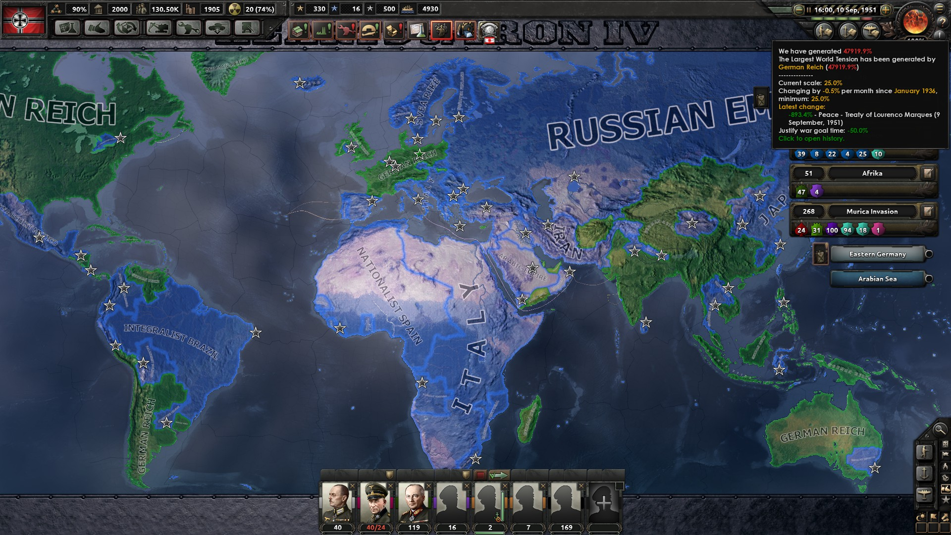 What is the best strategy for defeating America?   Paradox
