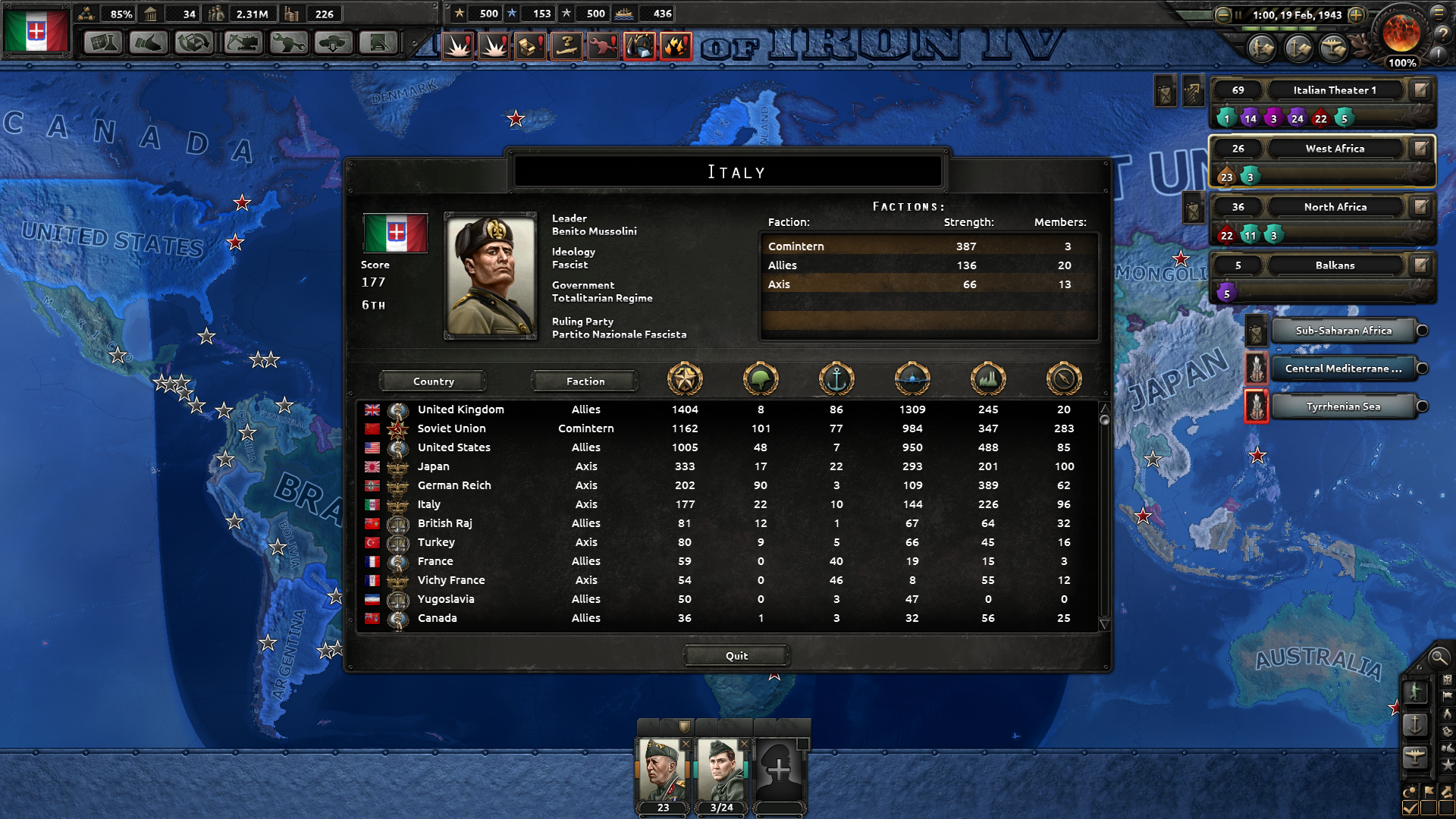 The Score System is Nonsensical | Paradox Interactive Forums