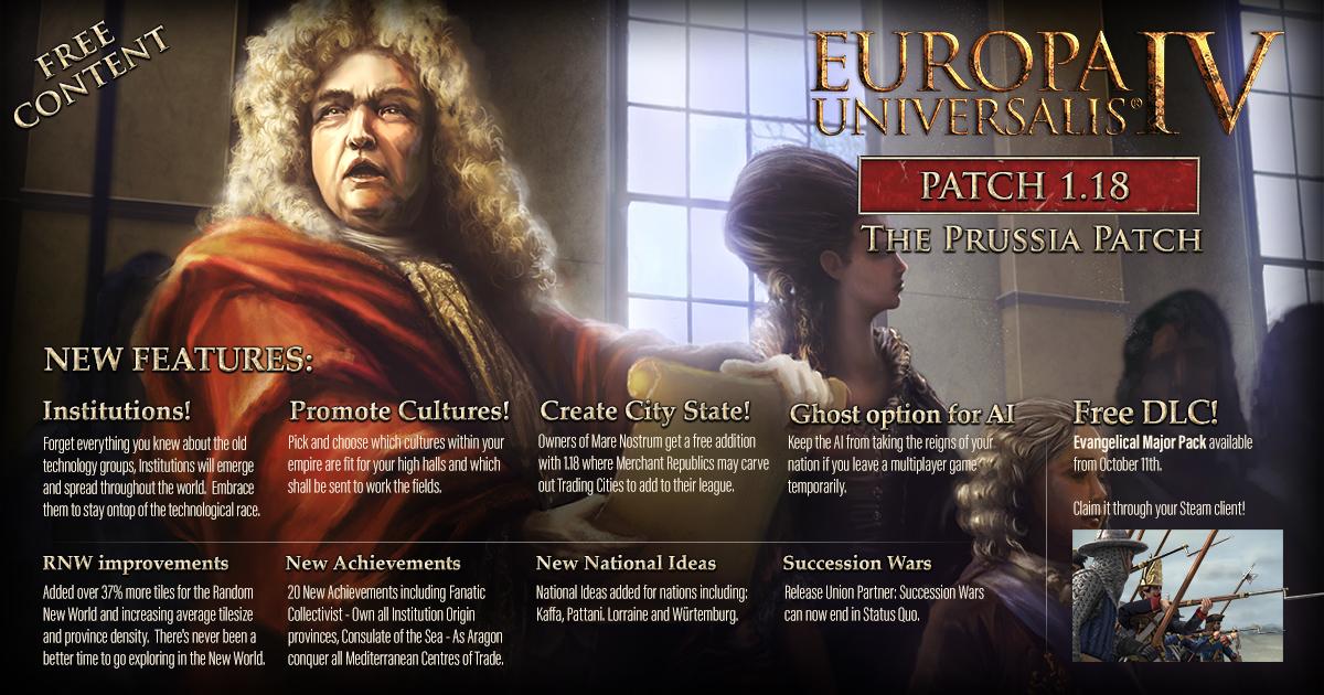 Europa Universalis IV: 1 18 3 Hotfix Released Checksum [9198