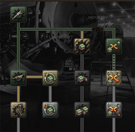 Equipment Conversion War Update - Hearts of Iron IV