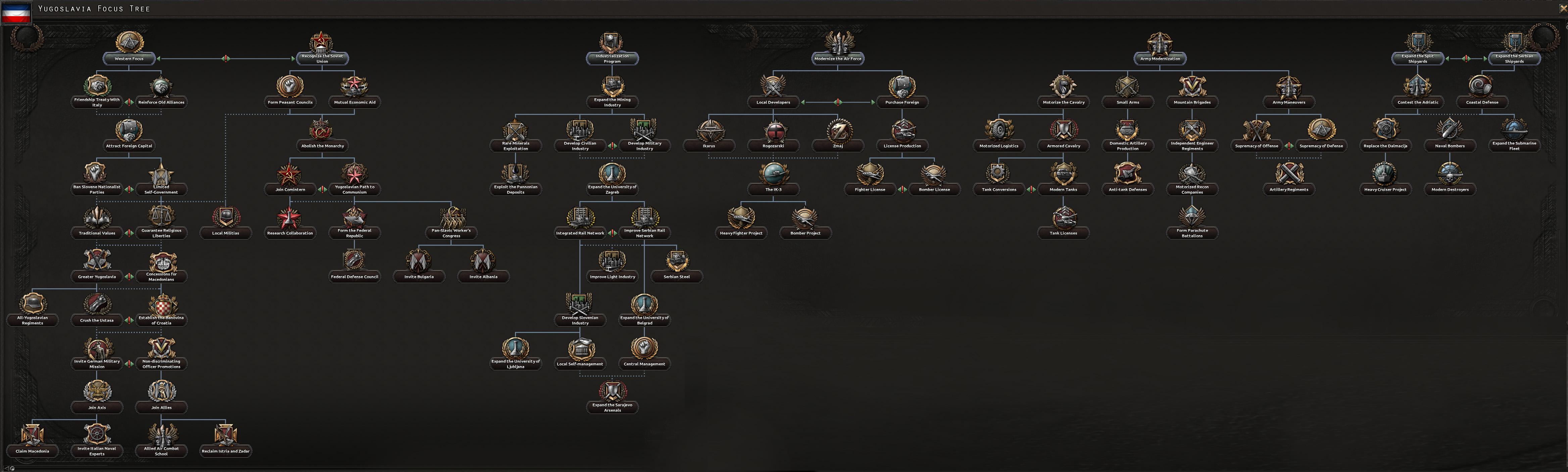 yug_tree.jpg
