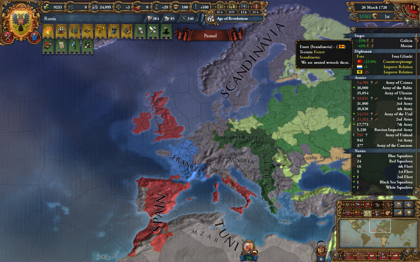 Winning a succession war without the war goal | Paradox