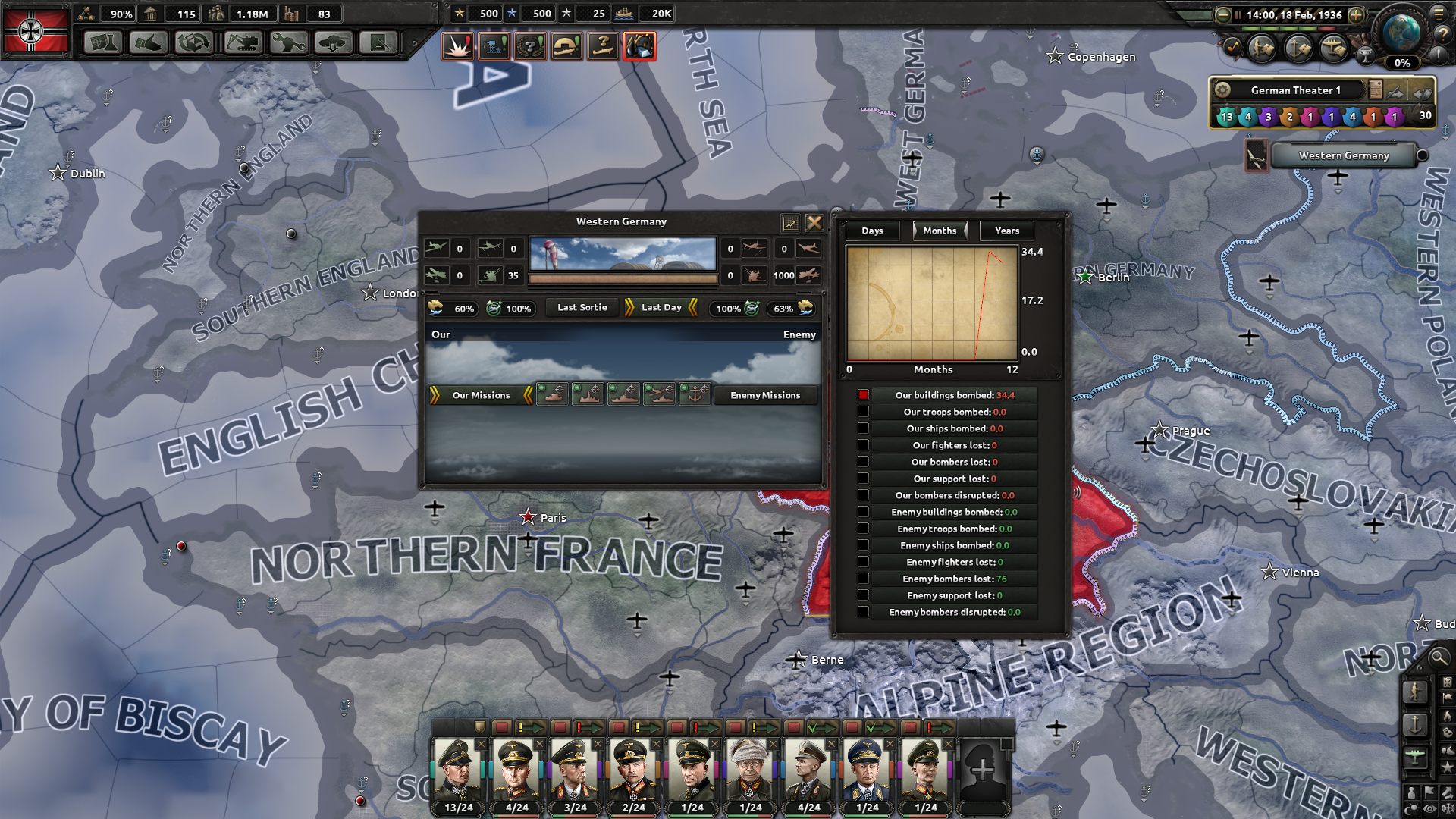 Germany MP strategies? | Page 3 | Paradox Interactive Forums