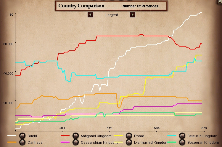 History - 574 - Country comparison.jpg