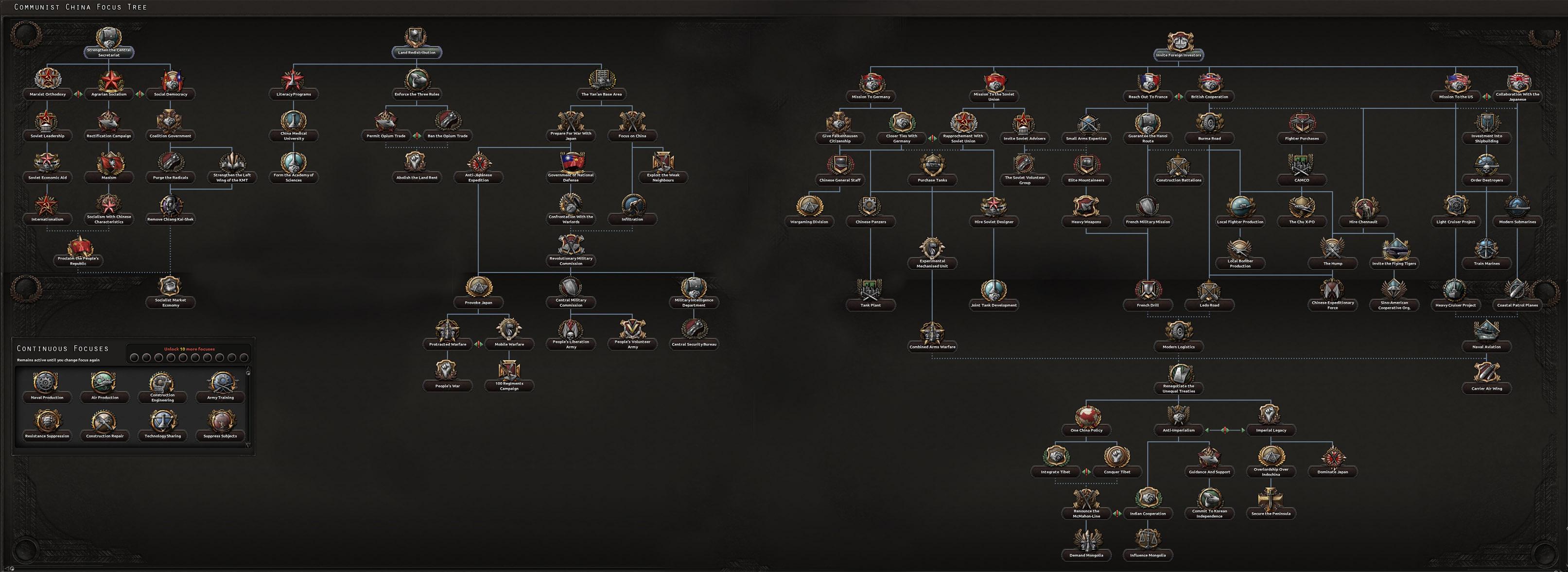 prc_tree.jpg