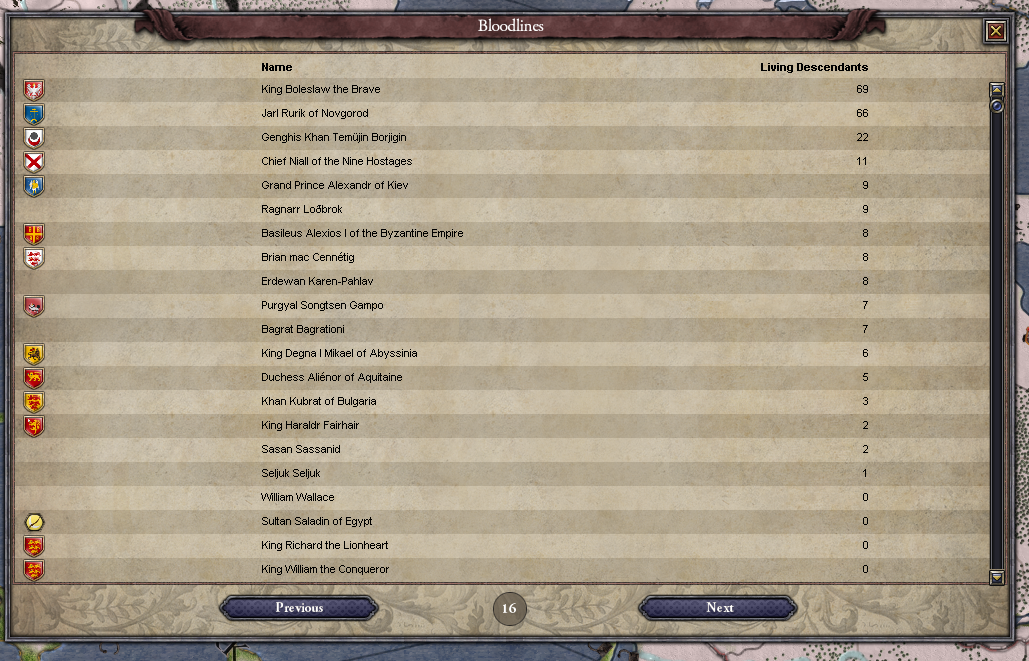 CK2 Dev Diary #85 - Legacy of Legends | Paradox Interactive Forums