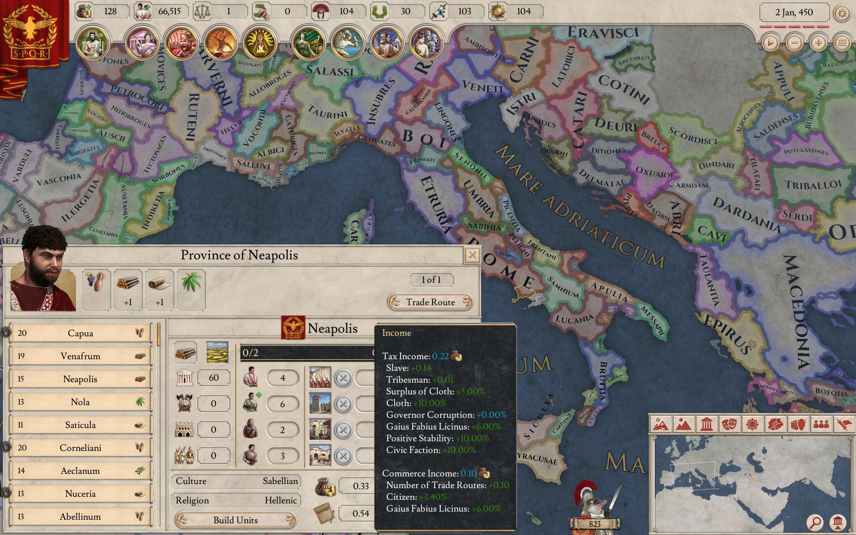 economía Imperator