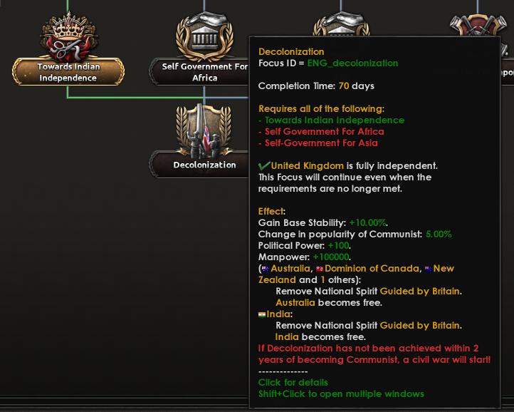 HoI4 Dev Diary - God Save the King: British Focus Tree