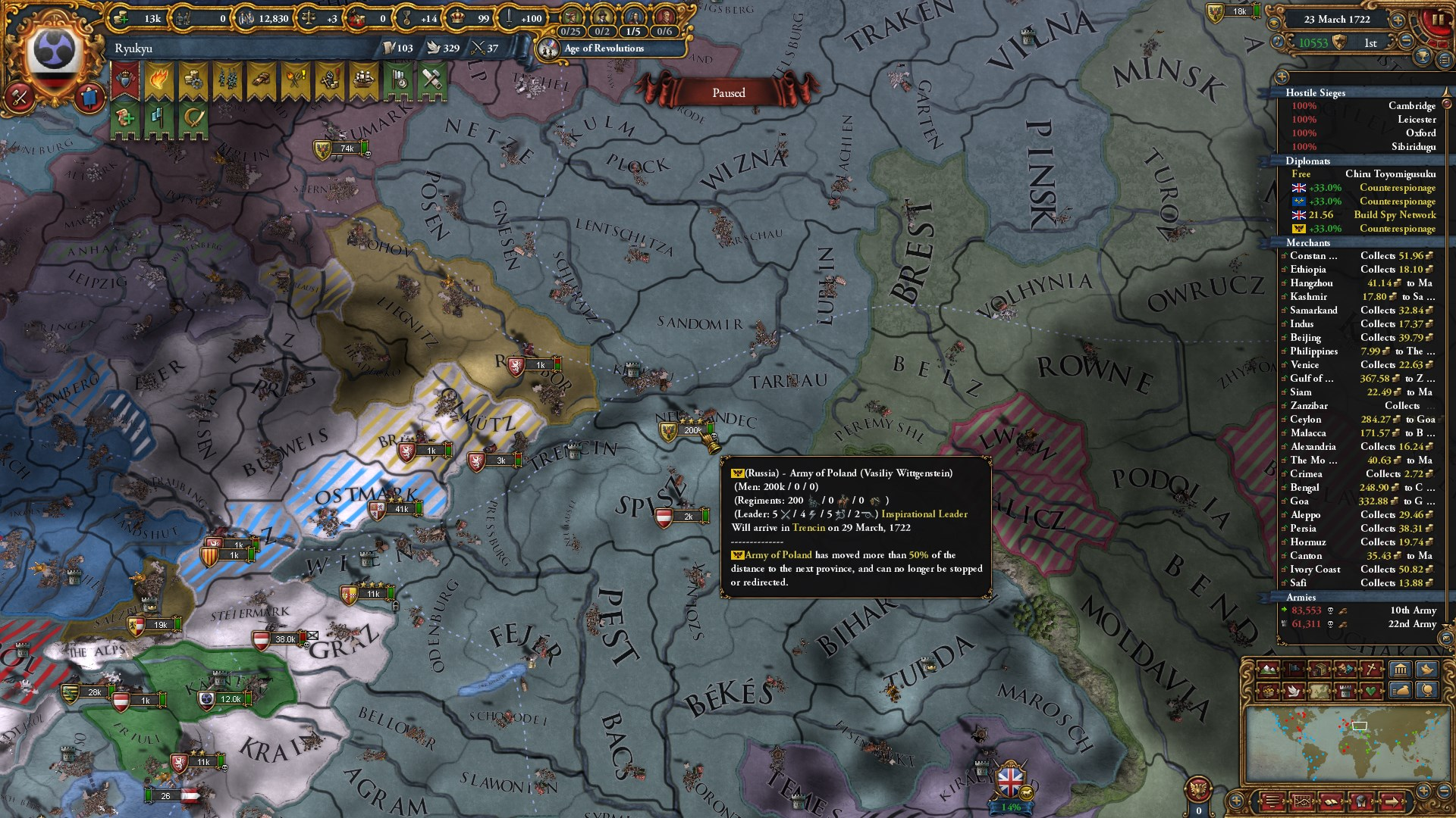 AI Russian Infantry-Only Army Composition | Paradox Interactive Forums
