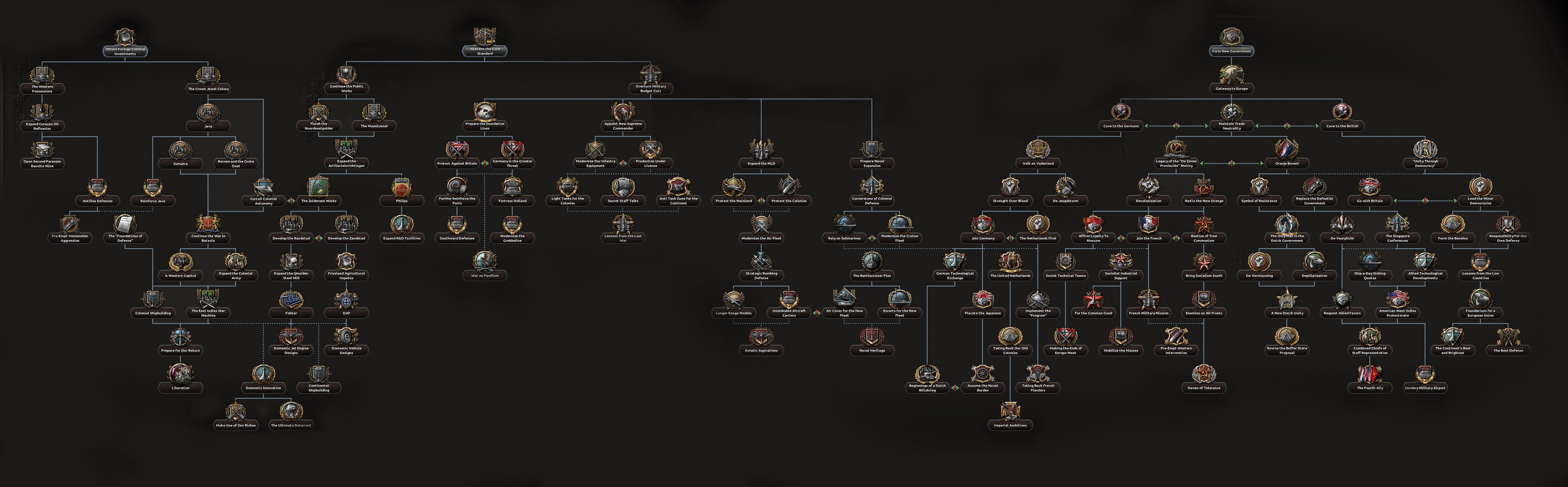 dev diary netherlands_tree.jpg