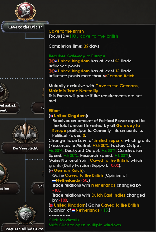 HoI4 Dev Diary - Je Maintiendrai: Netherlands Focus Tree