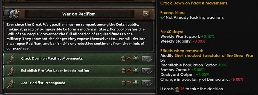 HoI4 Dev Diary - Je Maintiendrai: Netherlands Focus Tree | Paradox
