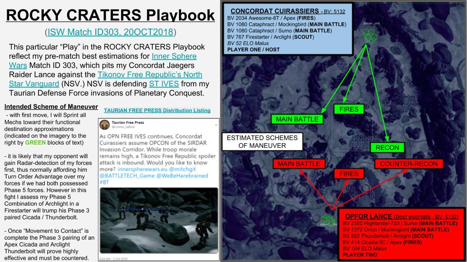 Rocky Crater Playbook (1).jpg