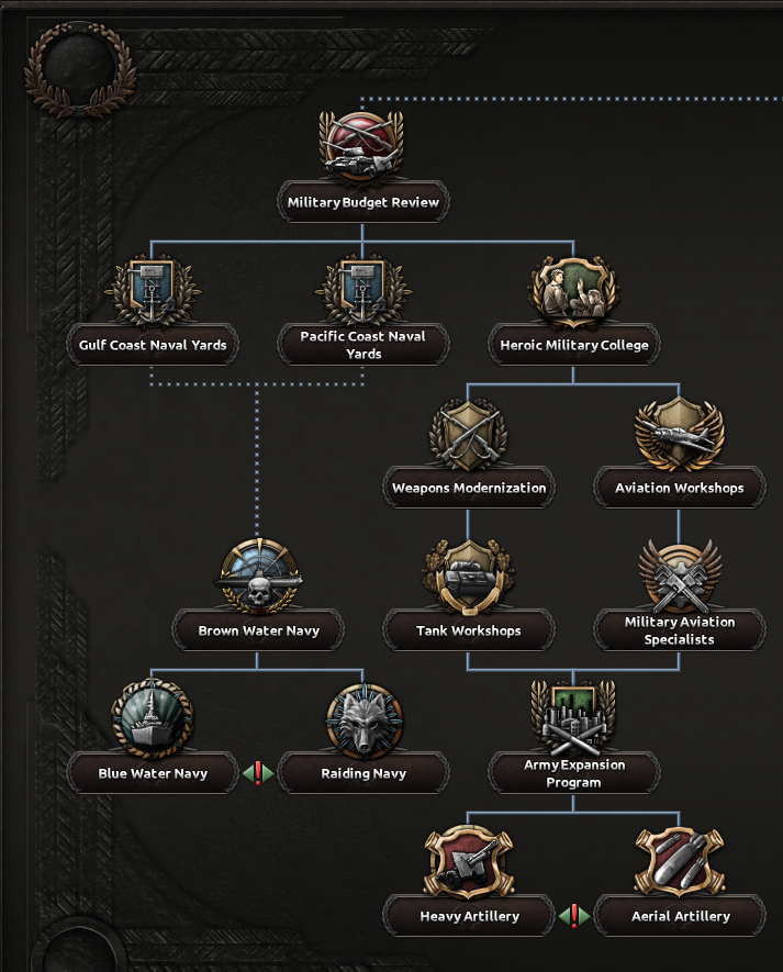 military_tree.png