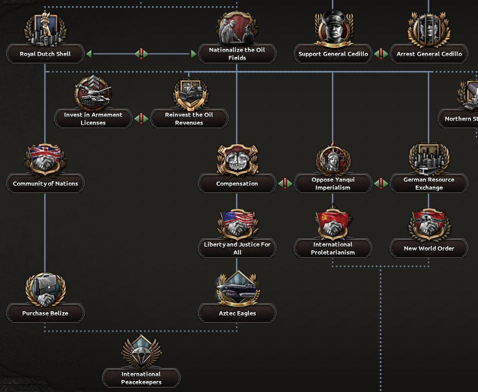 diplomatic_tree.png