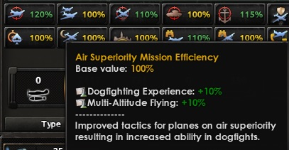 Can someone explain to me the difference between Air Support