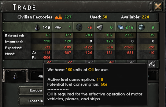 HoI4 Dev Diary - Fuel Review and Motorized Artillery