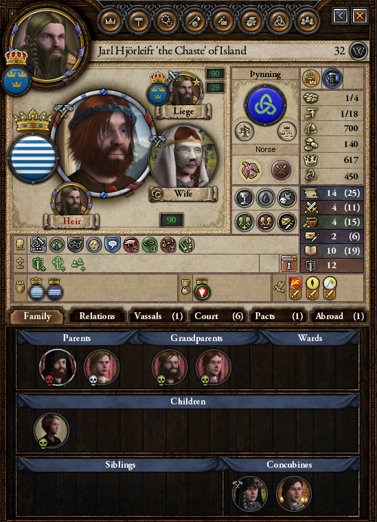 Holy Fury AAR: Ivar the Bönless | Page 8 | Paradox Interactive Forums