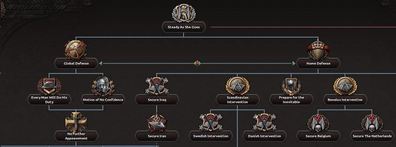 HOI4 Dev Diary - Man the Guns MEGA RECAP | Paradox Interactive Forums