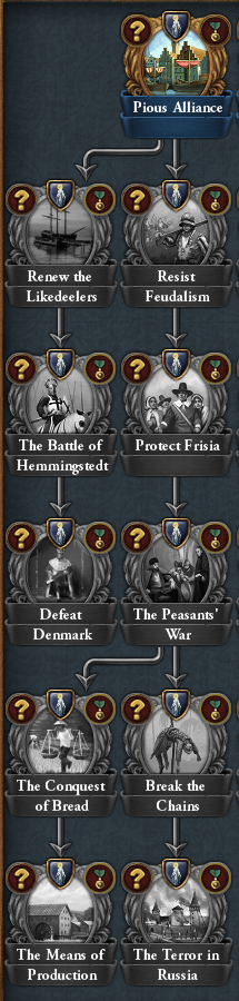 peasant%20missions.png