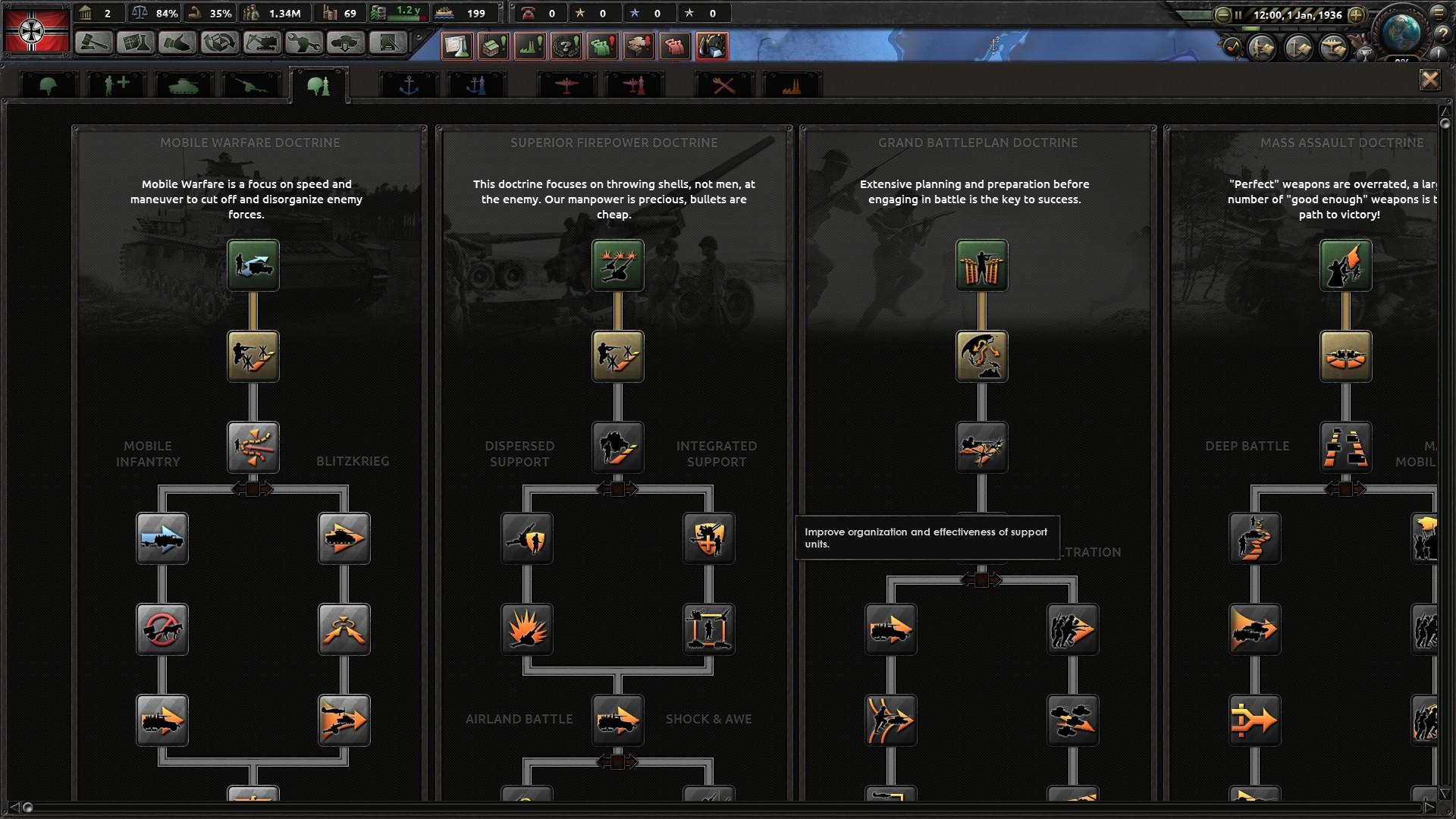 HOI4 Hydra 1 7 0 BETA patch [checksum: d12e] | Paradox Interactive