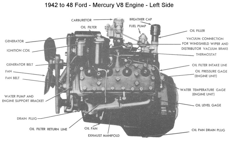 flathead_engine_complete1942-48-leftside-min.jpg