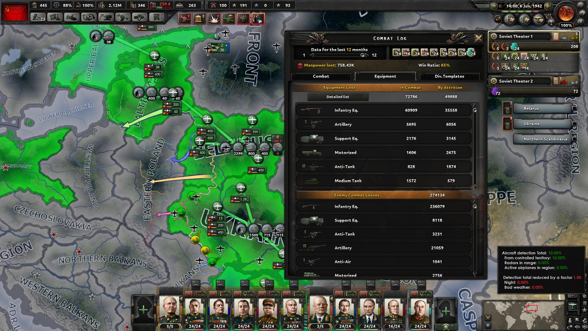 Soviet beating Germany