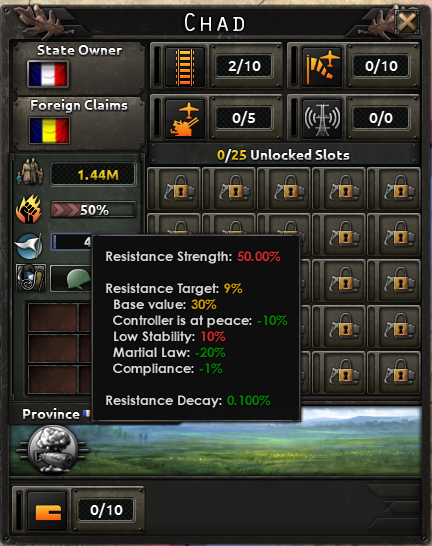 HoI4 Dev Diary - Resistance and Compliance | Paradox