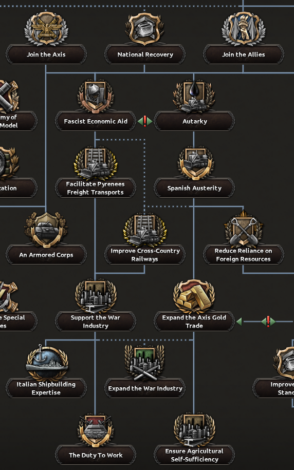 Dev Diary Falange industrial tree.png