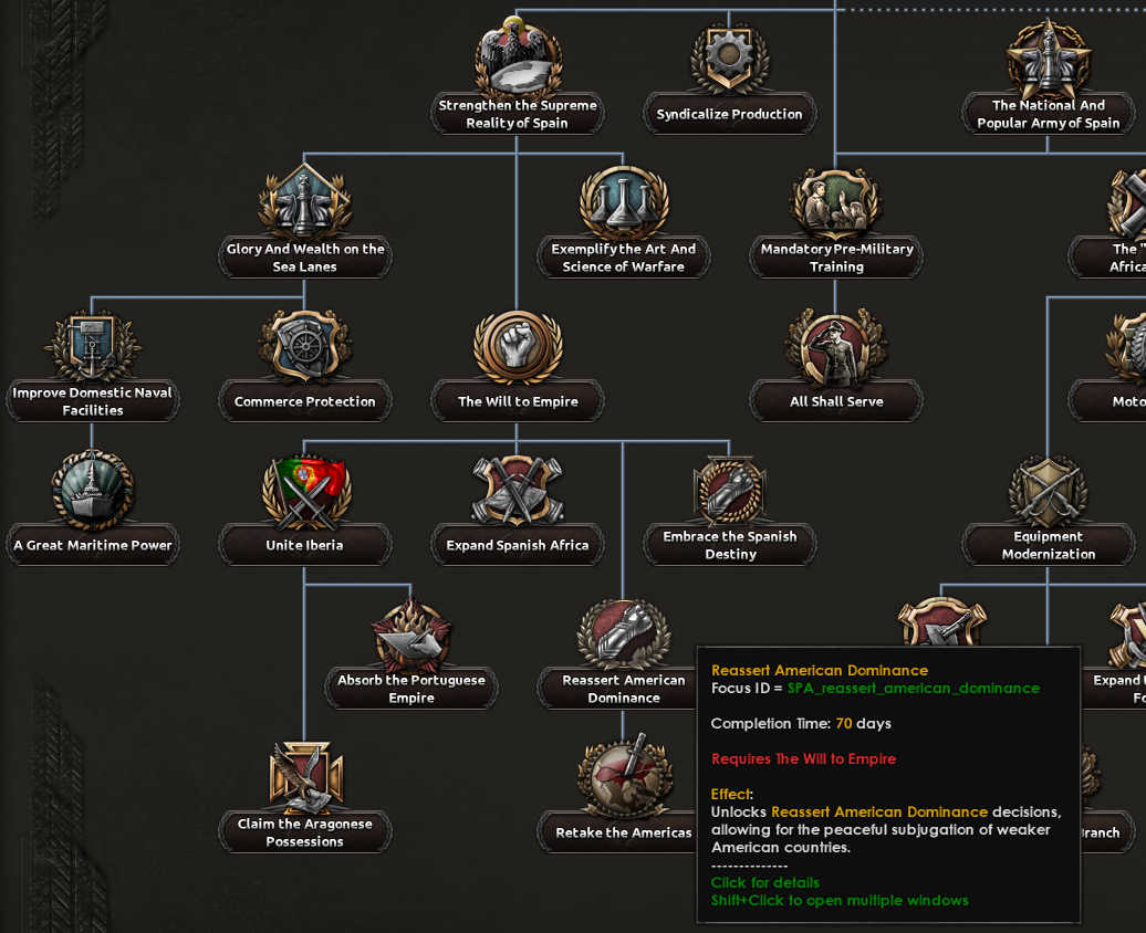 Dev Diary falange post-civil war branch.png
