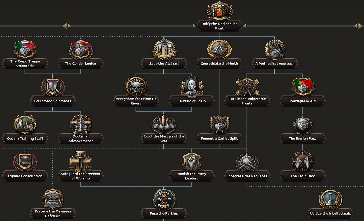 Dev Diary francoist civil war branch.png