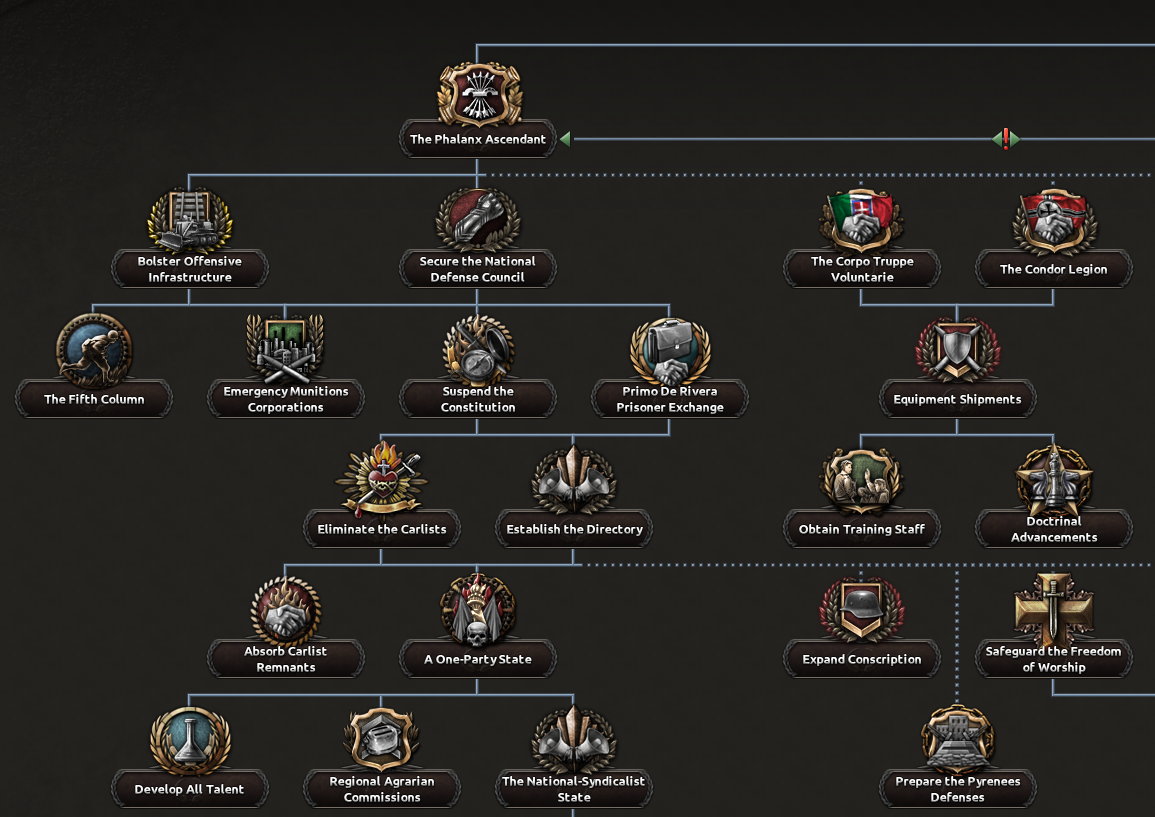 Dev Diary falange civil war branch.png