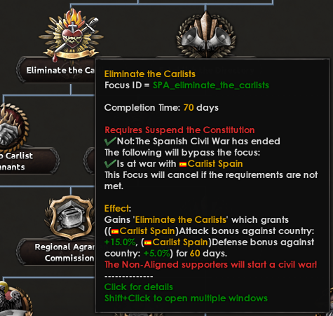 Dev Diary eliminate carlists.png