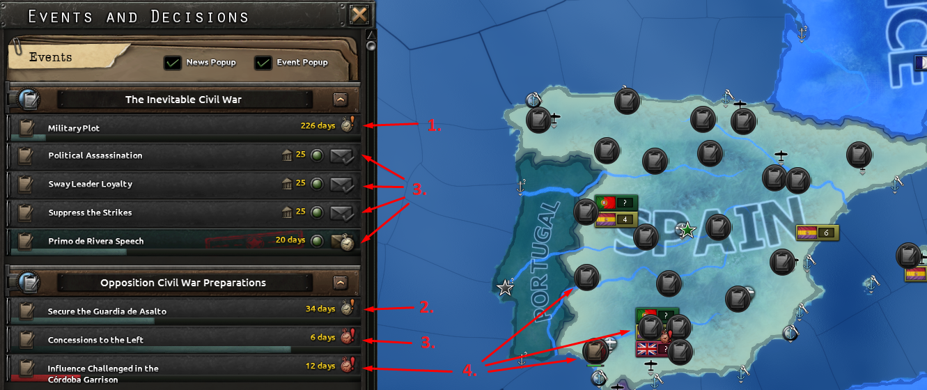 Dev Diary pre-civil war decisions.png