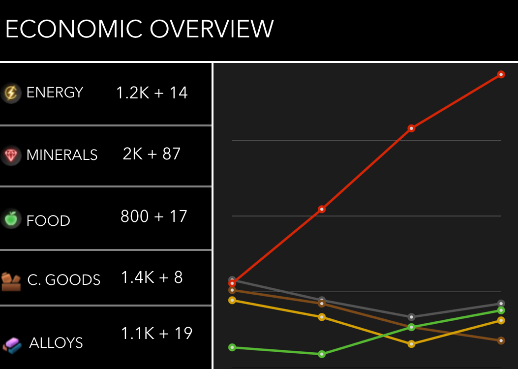 chap1_overview_economy.jpeg