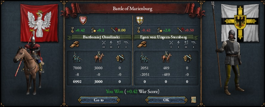 Battle of Marienburg.jpg