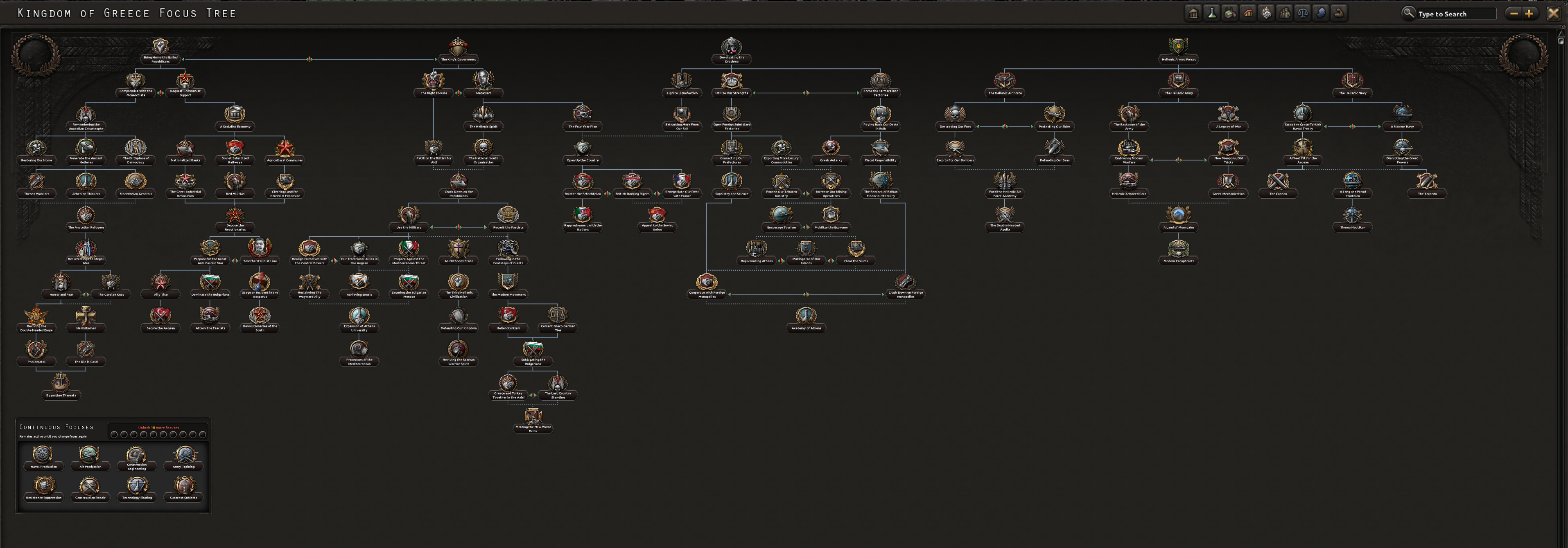 FULL FOCUS TREE VIEW.png