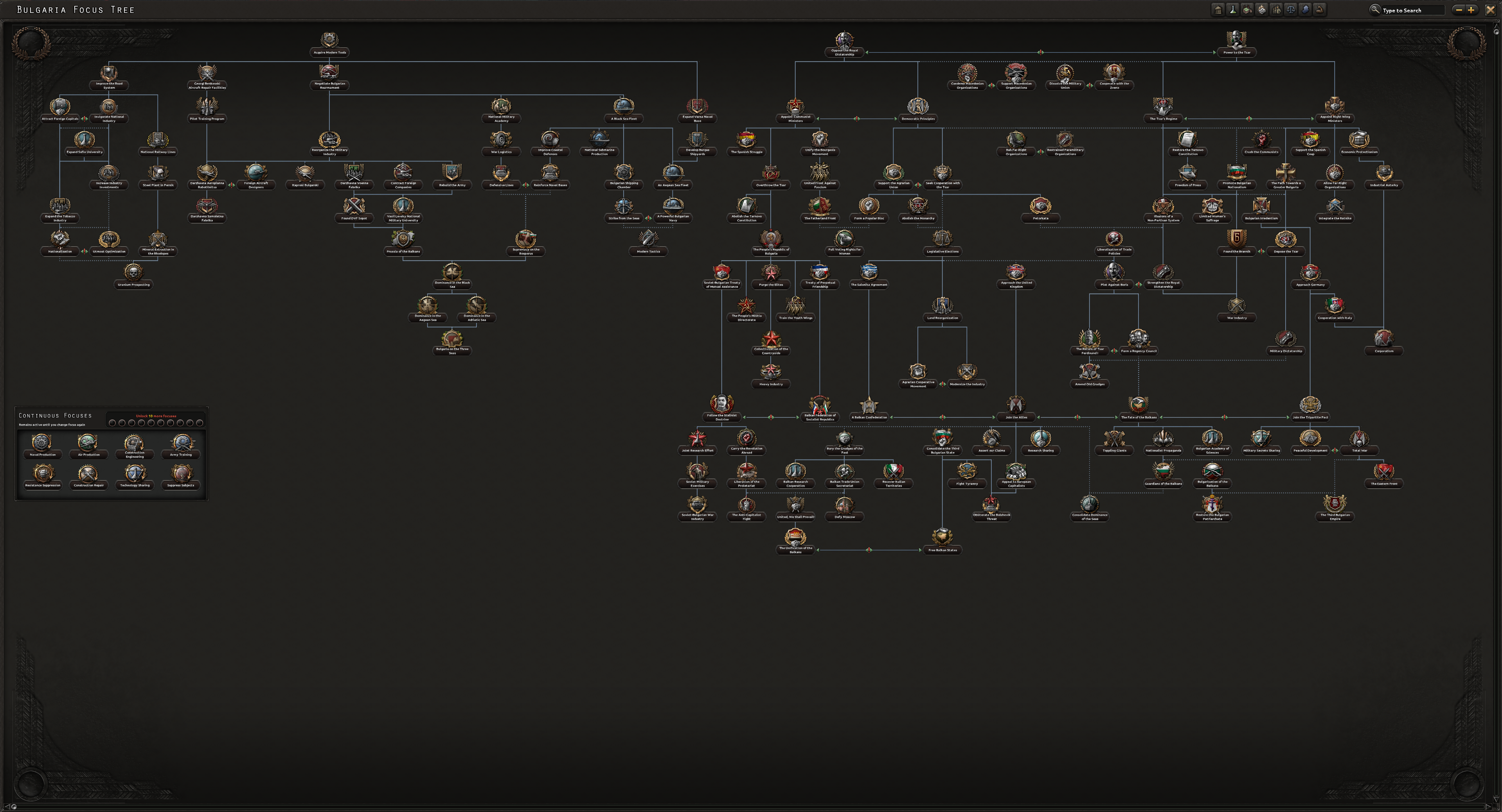08 Bulgarian Focus Tree.png