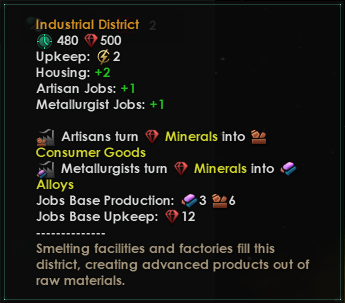Industrial District tooltip (regular empire)
