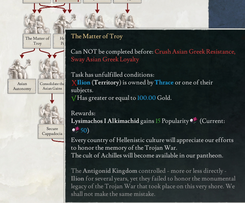 The Matter of Troy.png