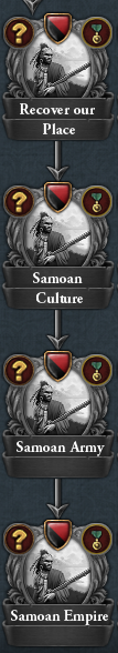 Samoan Mission Tree.png