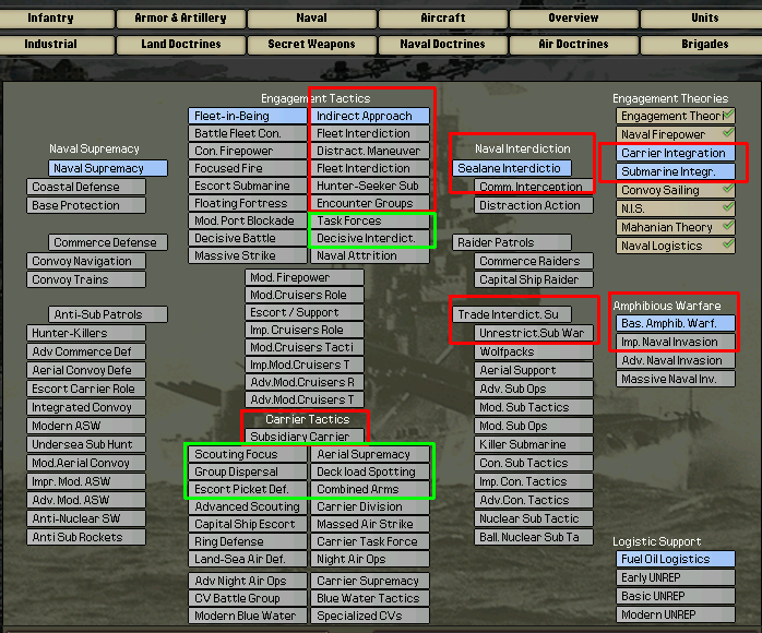 Naval-doctrines-at-start-1933-aims.png