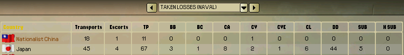 War-Chi-Jap_Naval-Losses.png