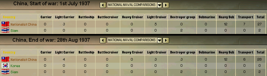 comparison_Chi-Navy_start-and-end-of-war_256c.png
