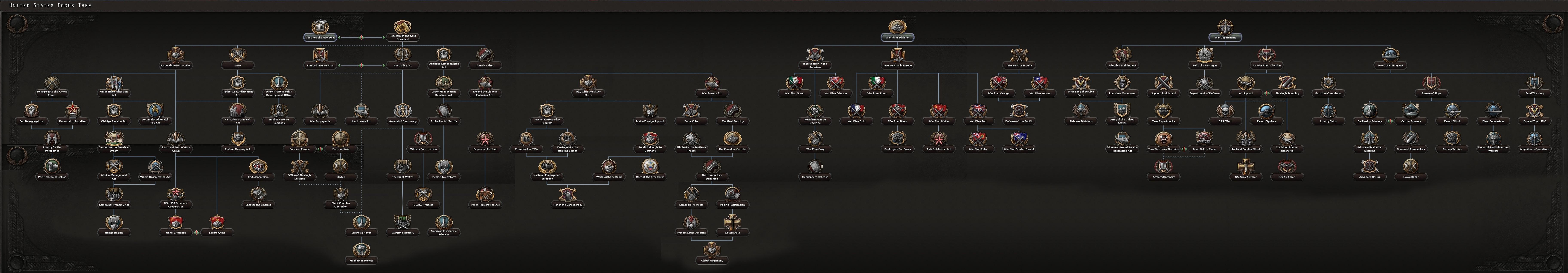 NF_tree_USA.jpg