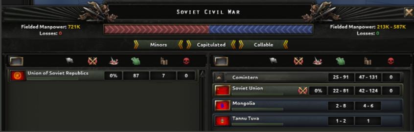 Soviet_civil_war.png