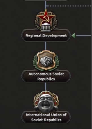 regional_dev.png