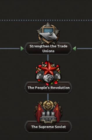 supreme_soviet_focuses.png